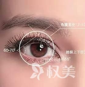 广州开眼角整容手术哪家好  南方医科大学珠江医院整形魅力大眼