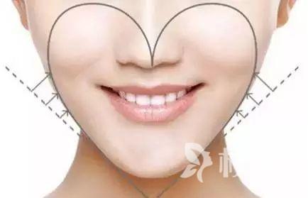 怎么减去双下巴    大同322医院美容科面部吸脂皮肤会不会松弛