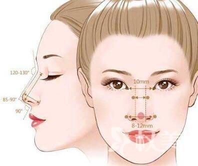 大连做鼻部整形哪家医院比较好 鼻小柱延长价格是多少