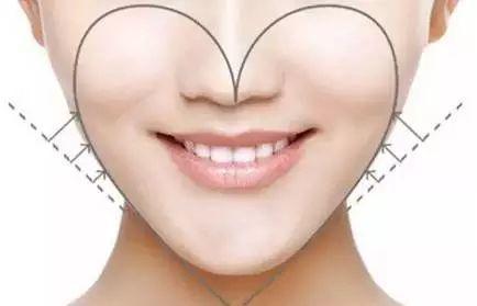 福州爱美尔整形医院面部吸脂手术多少钱 还能让皮肤更紧致