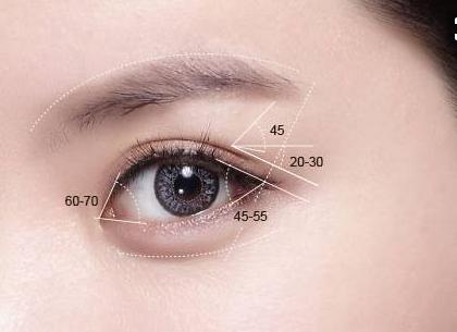 广东广州哪家医院割双眼皮好 费用是多少