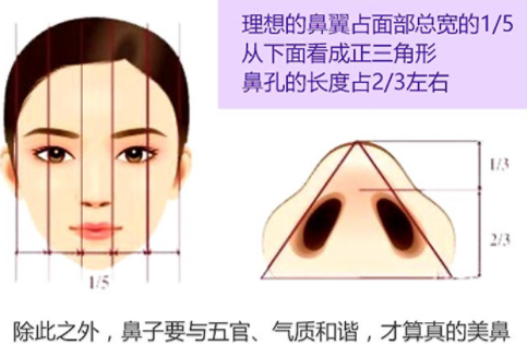 缩鼻翼费用是多少 上海宏康医院整形科鼻翼缩小效果自然吗