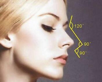 好的隆鼻医院排行榜 保定第五医院整形科假体隆鼻优势