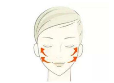 深圳阳光整形医院面部除皱有哪些优势  有哪些方式呢