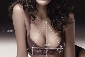 如何选择假体隆胸材料 成都假体隆胸多少钱