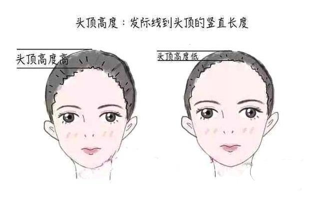 沈阳市天桥中医院植发科发际线种植好不好 精准面部比例