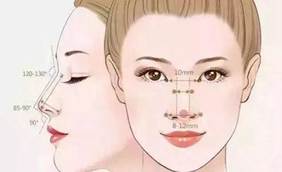 南宁华美<font color=red>鼻综合</font>整形多少钱 量身设计打造个性美鼻