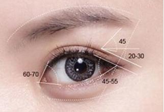 开内眼角和外眼角有什么区别 广州开内眼角价格贵吗