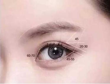邵阳中心医院整形中心割眼皮贵吗 埋线双眼皮效果好吗
