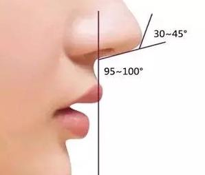 安徽立友谊医院整形科鼻小柱延长方法 效果好不好