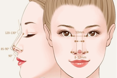 无锡做歪鼻子矫正手术多少钱 手术效果好吗