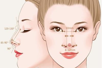 长沙<font color=red>鼻综合</font>整形需要多少钱 让鼻子华丽蜕变