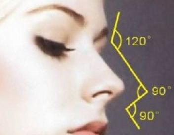 许昌华美医院【鼻部整形】鼻尖整形 美鼻量身塑造