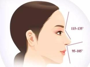 长沙华韩华美整形美容医院~黄旭培硅胶隆鼻安全有效