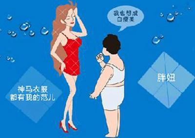 新疆伊丽莎白易成刚做全身吸脂要多少 能一次完成吗