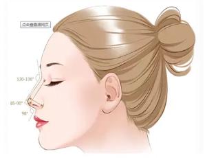 大连鼻综合整形专家 推荐新华美天医院 王众经验丰富