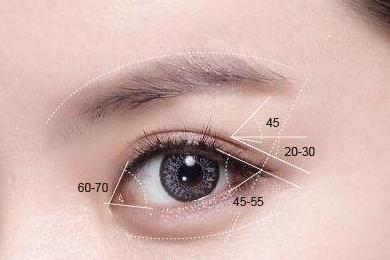 南宁东方【双眼皮+内眼角】美丽双眸更吸睛