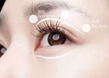 眼部整形专家名单 广州美莱医院田跃平做上睑下垂矫正价格表