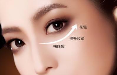 重庆叶子整形医院激光去眼袋多少钱 激光去眼袋的效果