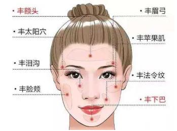 无凹陷 要青春 自体脂肪面部填充多久可以恢复